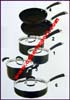 Cookware Set Pots Pans Hard Anodized